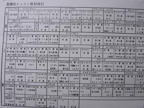 image-20110308024019.png ・初級 ・中級 ・中級の上 ・上級 ■総合 ■